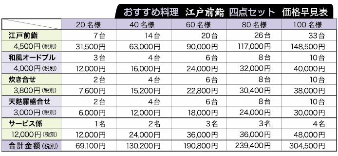 %e4%be%a1%e6%a0%bc%e6%97%a9%e8%a6%8b%e8%a1%a8%e3%80%80%e9%ae%a8%e5%9b%9b%e7%82%b9%e3%82%bb%e3%83%83%e3%83%88